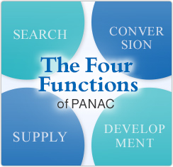 The Four Functions of PANAC